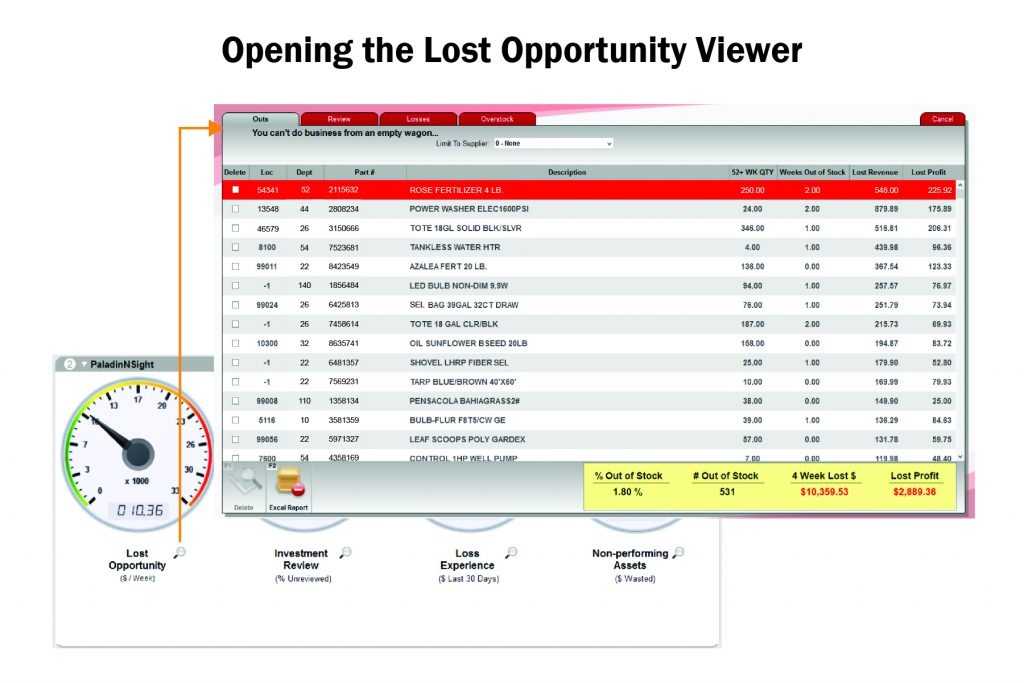 Opening the Lost Opportunity Tool by clicking the magnifying glass